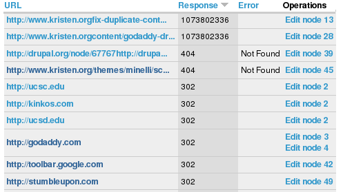 example drupal link checker report
